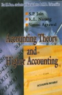 Accounting theory and Higher Accounting: Mcom Kurukshetra and Md Universities